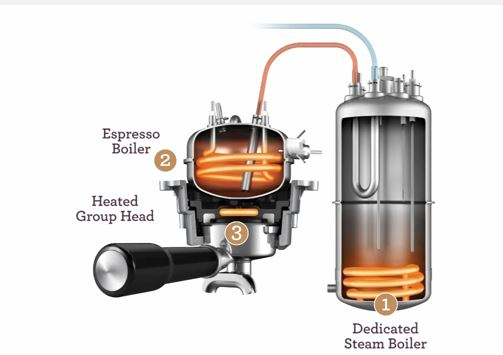 heston oracle boiler